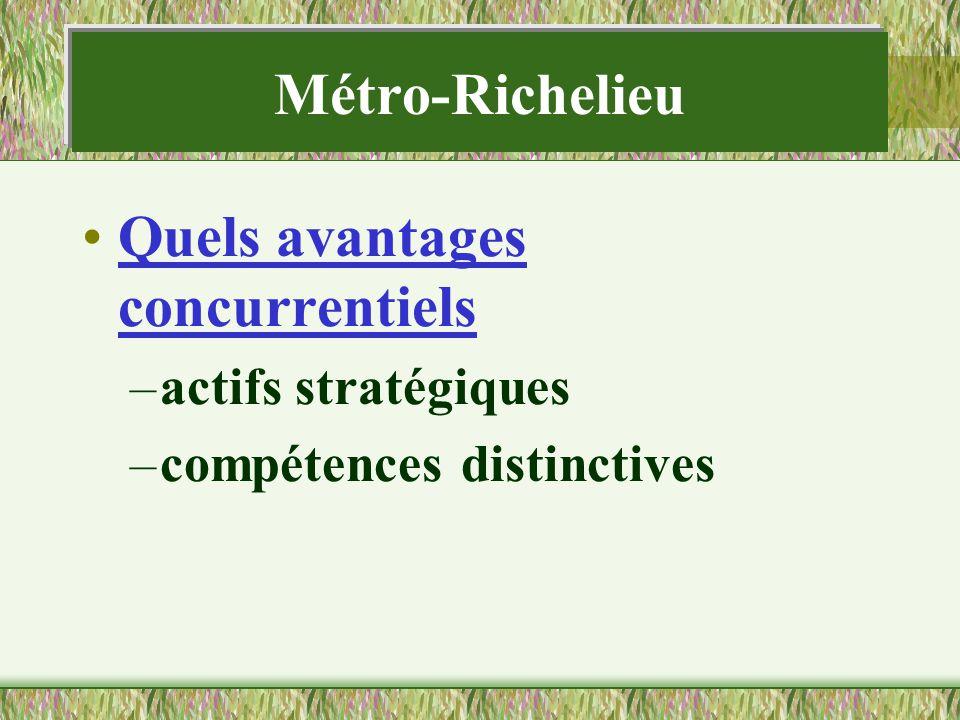 Métro-Richelieu Quels avantages concurrentiels –actifs stratégiques –compétences distinctives