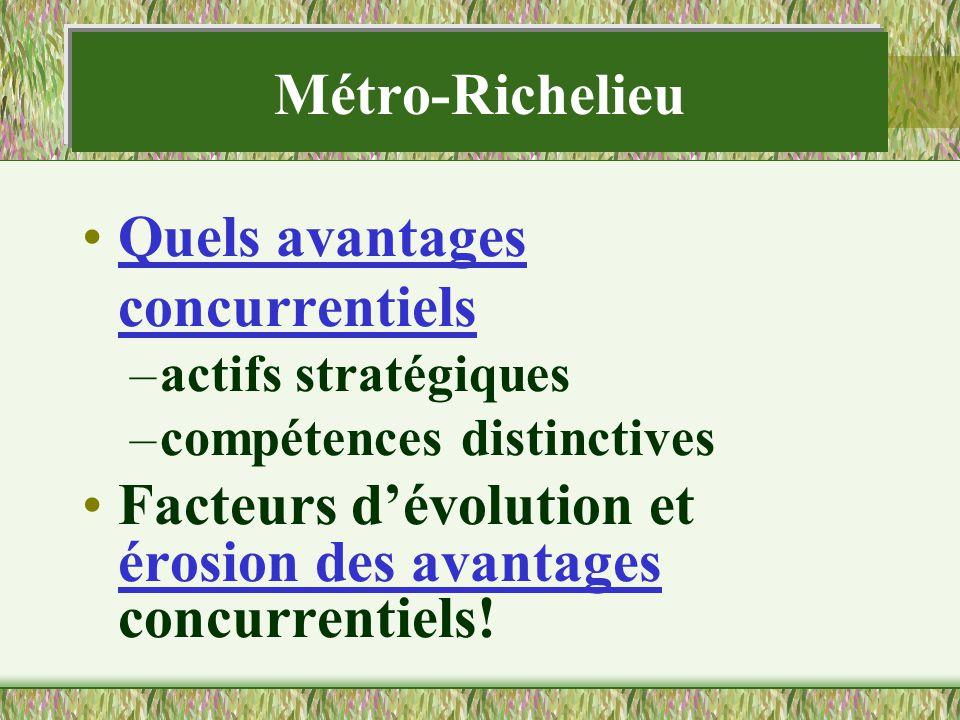 Métro-Richelieu Quels avantages concurrentiels –actifs stratégiques –compétences distinctives Facteurs dévolution et érosion des avantages concurrentiels!
