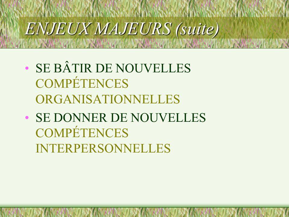 ENJEUX MAJEURS (suite) SE BÂTIR DE NOUVELLES COMPÉTENCES ORGANISATIONNELLES SE DONNER DE NOUVELLES COMPÉTENCES INTERPERSONNELLES