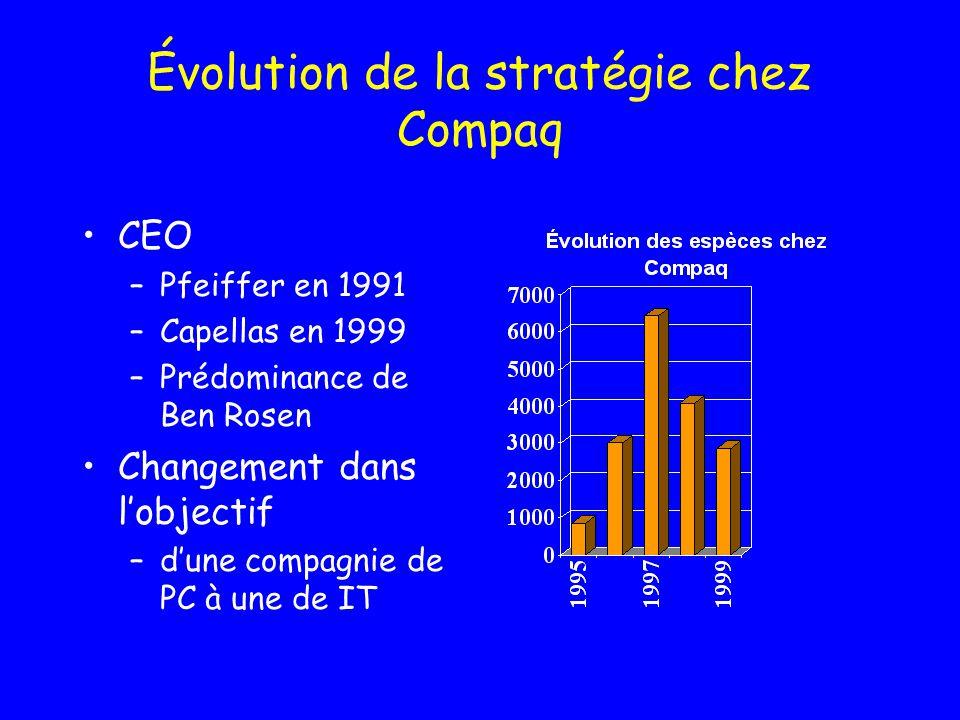 Évolution de la stratégie chez Compaq CEO –Pfeiffer en 1991 –Capellas en 1999 –Prédominance de Ben Rosen Changement dans lobjectif –dune compagnie de PC à une de IT