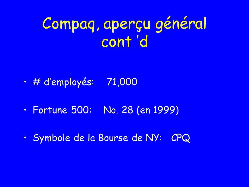 Compaq, aperçu général cont d # demployés: 71,000 Fortune 500: No.