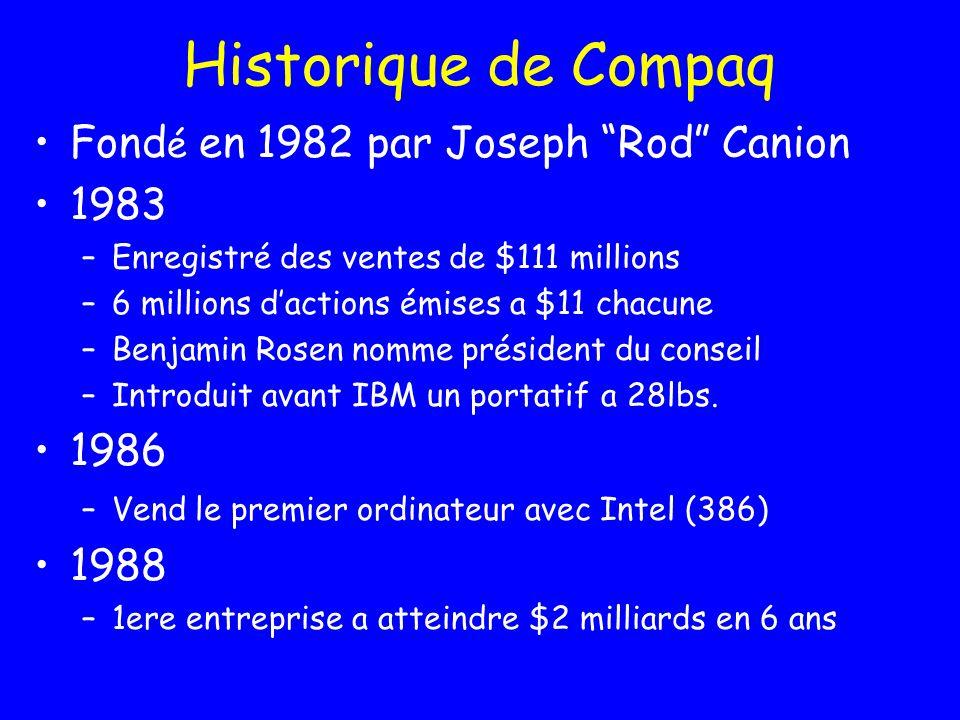Historique de Compaq Fond é en 1982 par Joseph Rod Canion 1983 –Enregistré des ventes de $111 millions –6 millions dactions émises a $11 chacune –Benjamin Rosen nomme président du conseil –Introduit avant IBM un portatif a 28lbs.