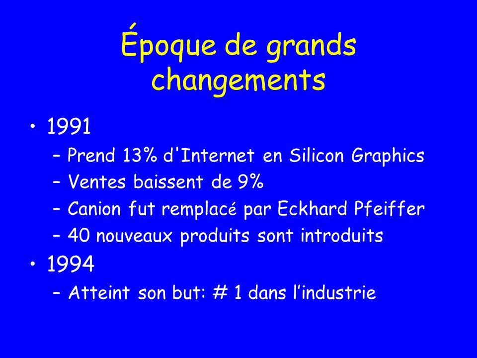 Époque de grands changements 1991 –Prend 13% d Internet en Silicon Graphics –Ventes baissent de 9% –Canion fut remplac é par Eckhard Pfeiffer –40 nouveaux produits sont introduits 1994 –Atteint son but: # 1 dans lindustrie