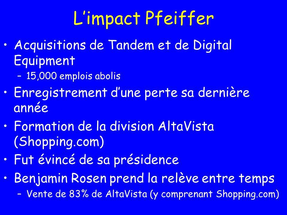 Limpact Pfeiffer Acquisitions de Tandem et de Digital Equipment –15,000 emplois abolis Enregistrement dune perte sa dernière année Formation de la division AltaVista (Shopping.com) Fut évincé de sa présidence Benjamin Rosen prend la relève entre temps –Vente de 83% de AltaVista (y comprenant Shopping.com)