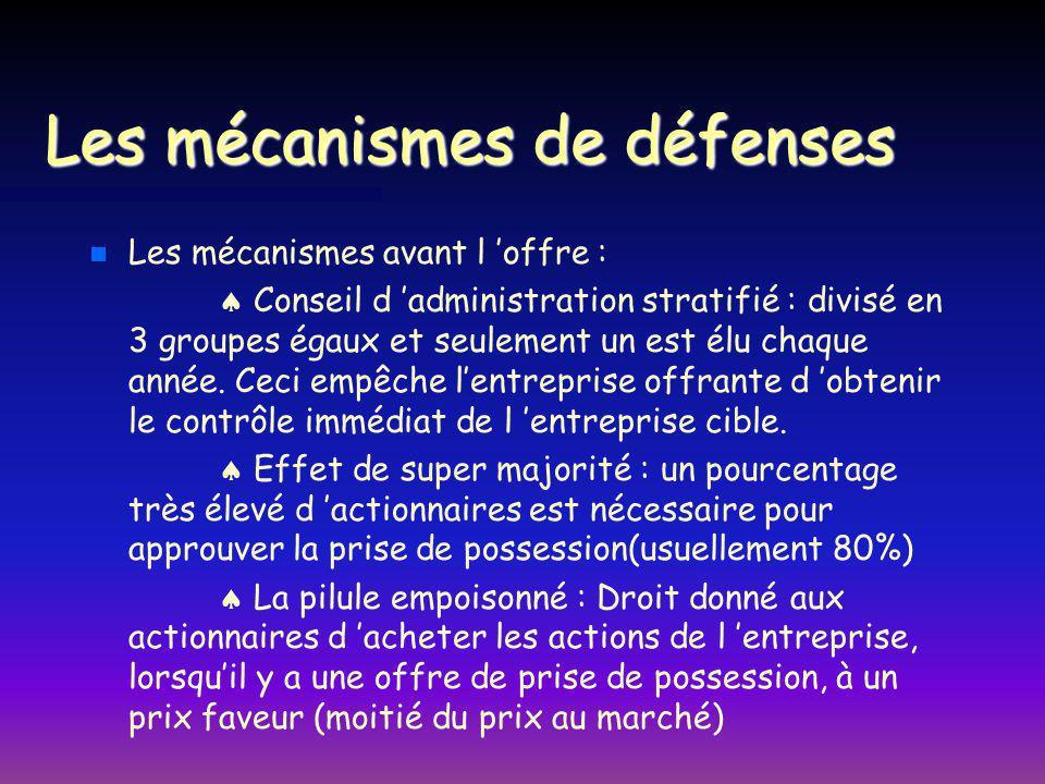 Les mécanismes de défenses n n Les mécanismes avant l offre : Conseil d administration stratifié : divisé en 3 groupes égaux et seulement un est élu chaque année.