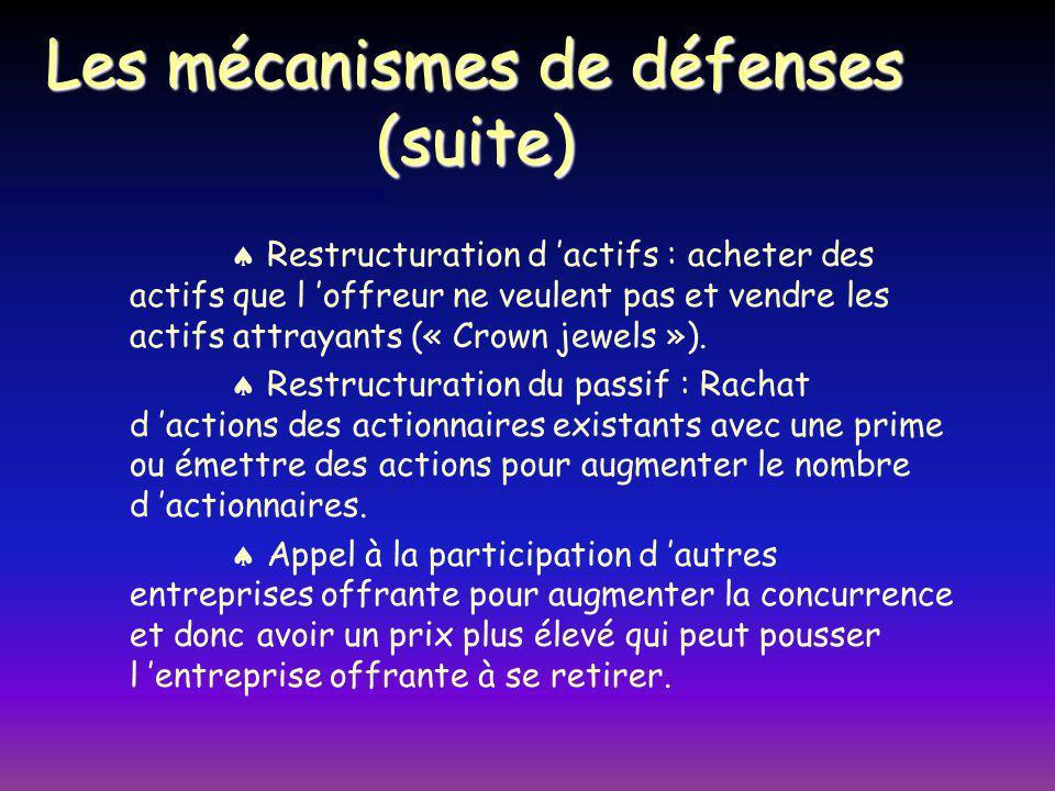Les mécanismes de défenses (suite) Restructuration d actifs : acheter des actifs que l offreur ne veulent pas et vendre les actifs attrayants (« Crown jewels »).