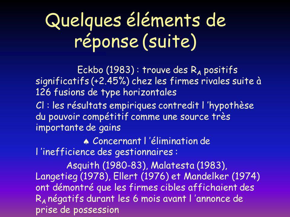 Quelques éléments de réponse (suite) Eckbo (1983) : trouve des R A positifs significatifs (+2.45%) chez les firmes rivales suite à 126 fusions de type horizontales Cl : les résultats empiriques contredit l hypothèse du pouvoir compétitif comme une source très importante de gains Concernant l élimination de l inefficience des gestionnaires : Asquith (1980-83), Malatesta (1983), Langetieg (1978), Ellert (1976) et Mandelker (1974) ont démontré que les firmes cibles affichaient des R A négatifs durant les 6 mois avant l annonce de prise de possession