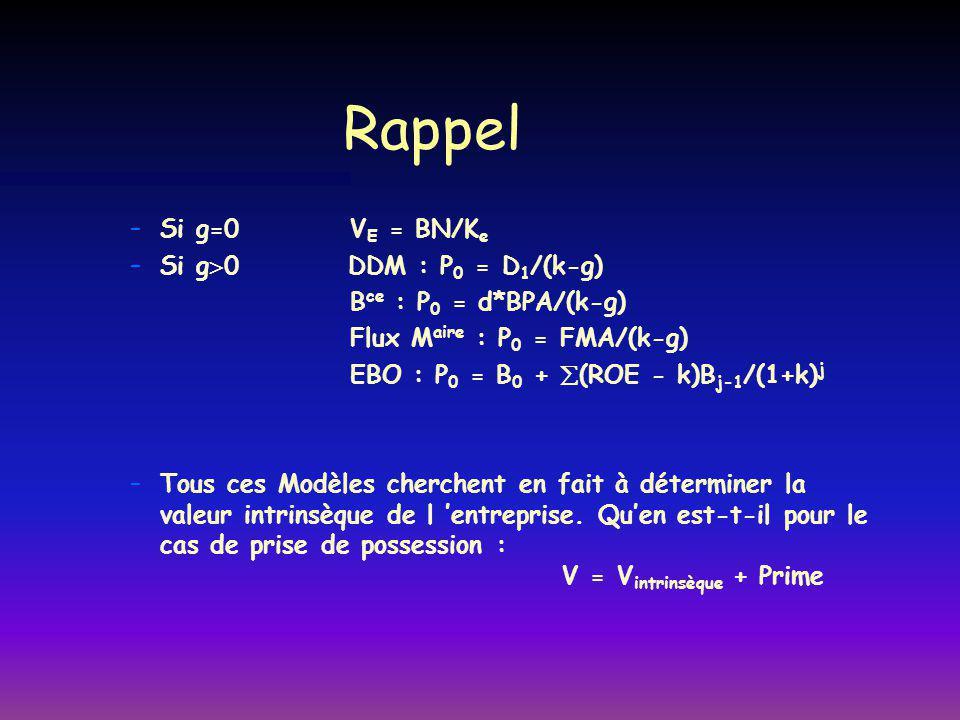 Rappel – –Si g=0 V E = BN/K e – –Si g 0 DDM : P 0 = D 1 /(k-g) B ce : P 0 = d*BPA/(k-g) Flux M aire : P 0 = FMA/(k-g) EBO : P 0 = B 0 + (ROE - k)B j-1 /(1+k) j – –Tous ces Modèles cherchent en fait à déterminer la valeur intrinsèque de l entreprise.