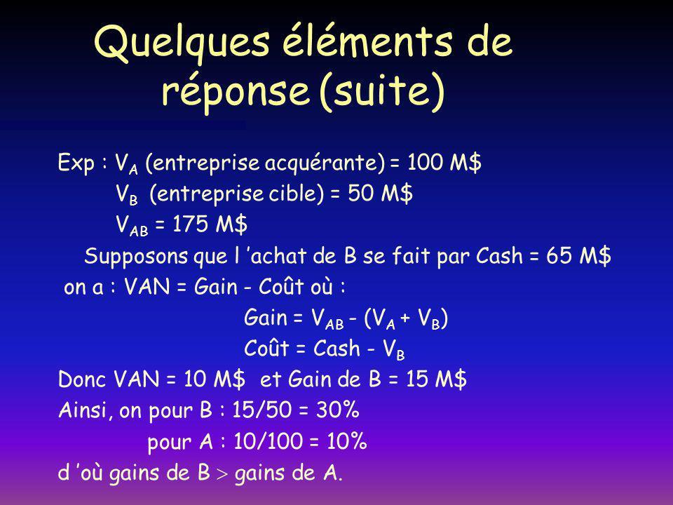 Quelques éléments de réponse (suite) Exp : V A (entreprise acquérante) = 100 M$ V B (entreprise cible) = 50 M$ V AB = 175 M$ Supposons que l achat de B se fait par Cash = 65 M$ on a : VAN = Gain - Coût où : Gain = V AB - (V A + V B ) Coût = Cash - V B Donc VAN = 10 M$ et Gain de B = 15 M$ Ainsi, on pour B : 15/50 = 30% pour A : 10/100 = 10% d où gains de B gains de A.