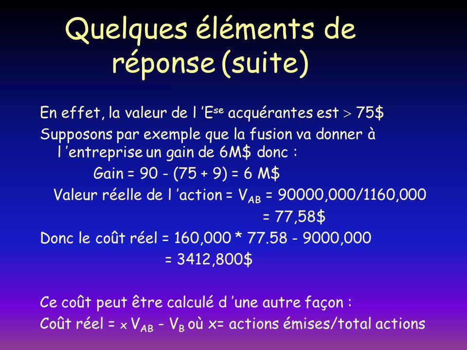 Quelques éléments de réponse (suite) En effet, la valeur de l E se acquérantes est 75$ Supposons par exemple que la fusion va donner à l entreprise un gain de 6M$ donc : Gain = 90 - (75 + 9) = 6 M$ Valeur réelle de l action = V AB = 90000,000/1160,000 = 77,58$ Donc le coût réel = 160,000 * 77.58 - 9000,000 = 3412,800$ Ce coût peut être calculé d une autre façon : Coût réel = x V AB - V B où x= actions émises/total actions