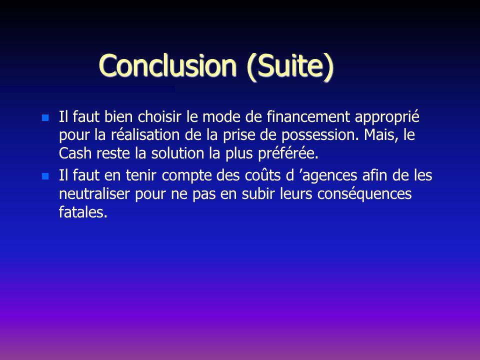 Conclusion (Suite) n n Il faut bien choisir le mode de financement approprié pour la réalisation de la prise de possession.