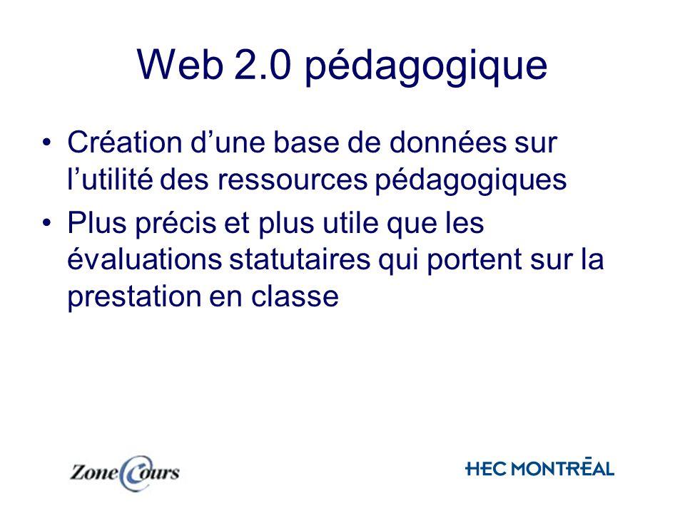 Web 2.0 pédagogique Création dune base de données sur lutilité des ressources pédagogiques Plus précis et plus utile que les évaluations statutaires q