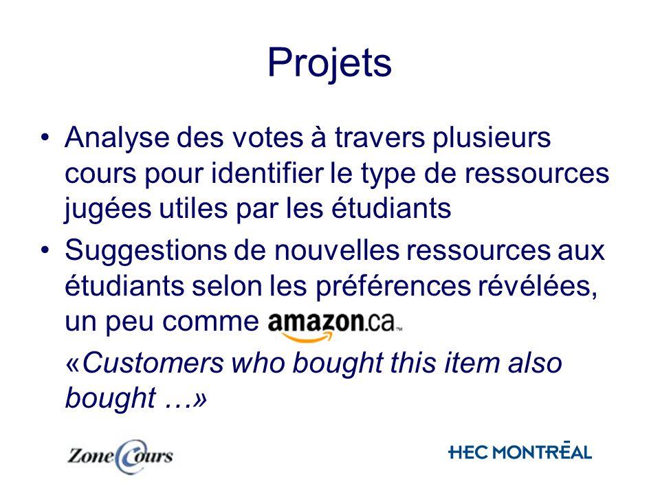 Projets Analyse des votes à travers plusieurs cours pour identifier le type de ressources jugées utiles par les étudiants Suggestions de nouvelles res