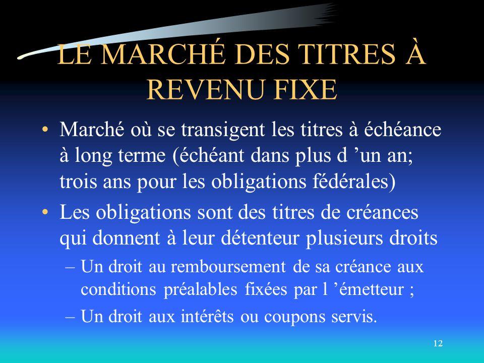 11 LES INSTRUMENTS DU MARCHÉ MONÉTAIRE LES BONS DE TRÉSOR: LES CERTIFICATS DE DÉPÔT LES PAPIERS COMMERCIAUX LES ACCEPTATIONS BANCAIRES