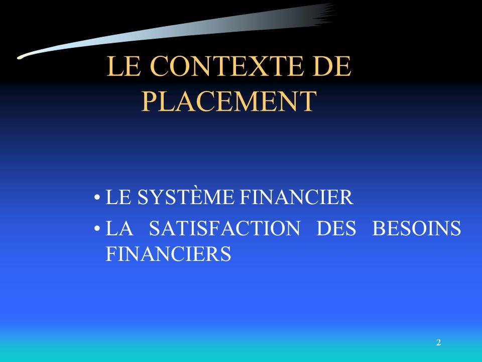 1 INTRODUCTION AU PLACEMENT LE CONTEXTE DE PLACEMENT LES MARCHÉS ET LES INSTRUMENTS