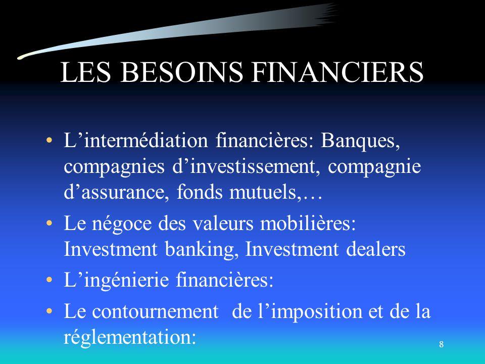 7 Ces transferts sopèrent par lintermédiaire du système financier en général qui comprend à la fois les institutions financières et le marché financie