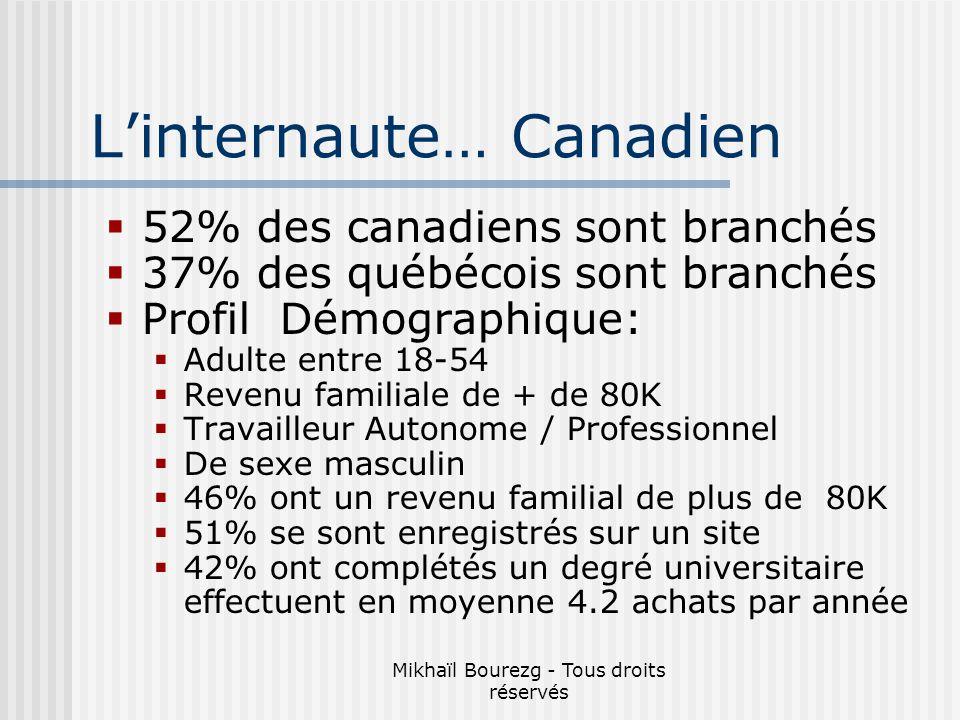 Mikhaïl Bourezg - Tous droits réservés 52% des canadiens sont branchés 37% des québécois sont branchés Profil Démographique: Adulte entre 18-54 Revenu familiale de + de 80K Travailleur Autonome / Professionnel De sexe masculin 46% ont un revenu familial de plus de 80K 51% se sont enregistrés sur un site 42% ont complétés un degré universitaire effectuent en moyenne 4.2 achats par année Linternaute… Canadien