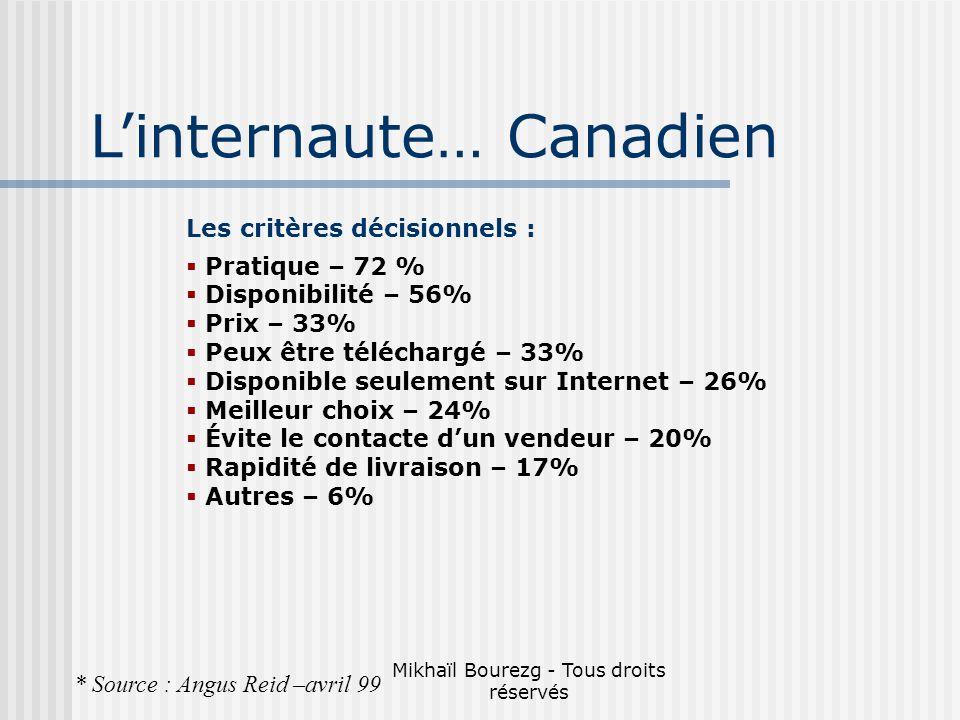 Mikhaïl Bourezg - Tous droits réservés Les critères décisionnels : Pratique – 72 % Disponibilité – 56% Prix – 33% Peux être téléchargé – 33% Disponible seulement sur Internet – 26% Meilleur choix – 24% Évite le contacte dun vendeur – 20% Rapidité de livraison – 17% Autres – 6% Linternaute… Canadien * Source : Angus Reid –avril 99