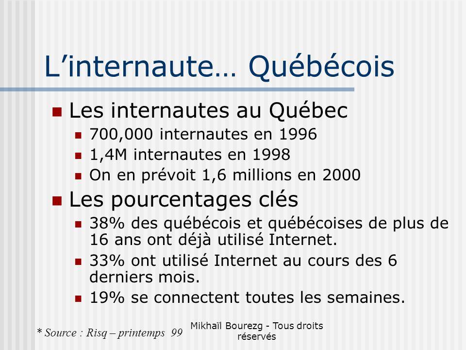 Mikhaïl Bourezg - Tous droits réservés Les internautes au Québec 700,000 internautes en 1996 1,4M internautes en 1998 On en prévoit 1,6 millions en 2000 Les pourcentages clés 38% des québécois et québécoises de plus de 16 ans ont déjà utilisé Internet.