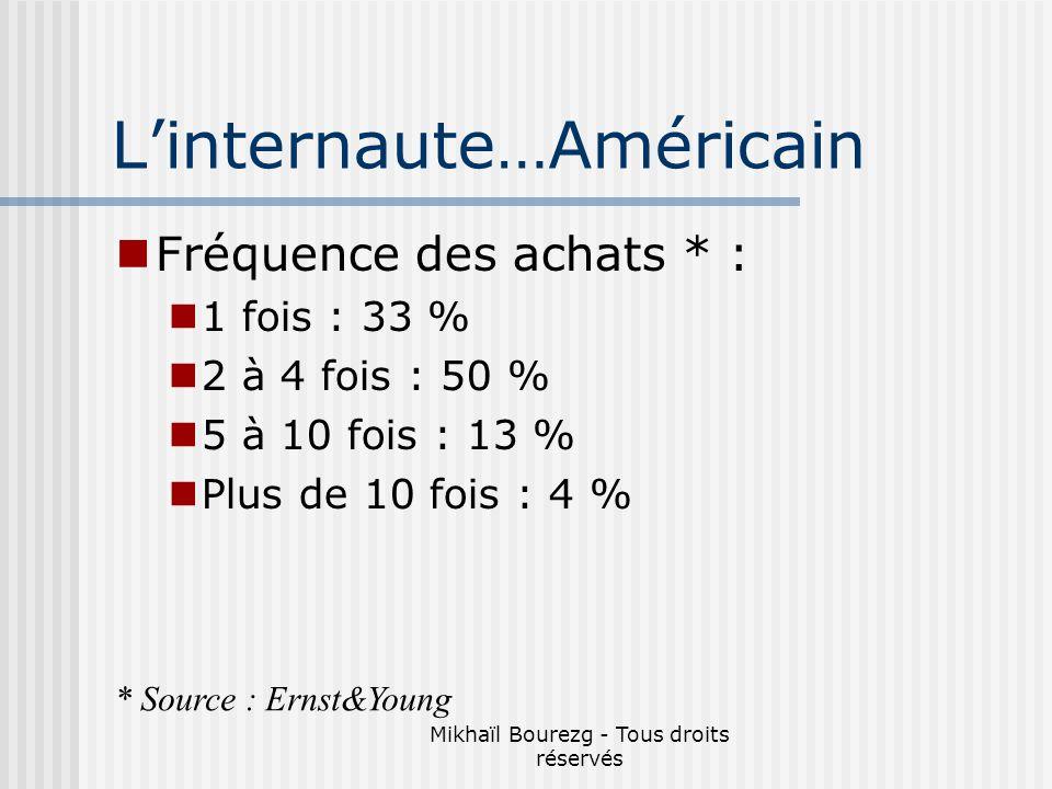 Mikhaïl Bourezg - Tous droits réservés Fréquence des achats * : 1 fois : 33 % 2 à 4 fois : 50 % 5 à 10 fois : 13 % Plus de 10 fois : 4 % * Source : Ernst&Young Linternaute…Américain