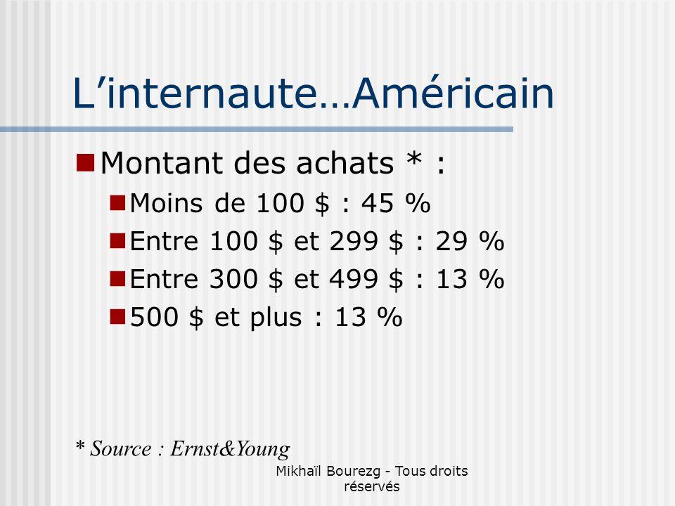 Mikhaïl Bourezg - Tous droits réservés Montant des achats * : Moins de 100 $ : 45 % Entre 100 $ et 299 $ : 29 % Entre 300 $ et 499 $ : 13 % 500 $ et plus : 13 % * Source : Ernst&Young Linternaute…Américain