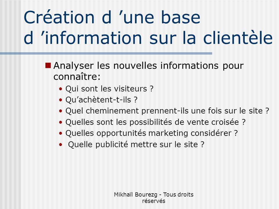 Mikhaïl Bourezg - Tous droits réservés Création d une base d information sur la clientèle Analyser les nouvelles informations pour connaître: Qui sont les visiteurs .