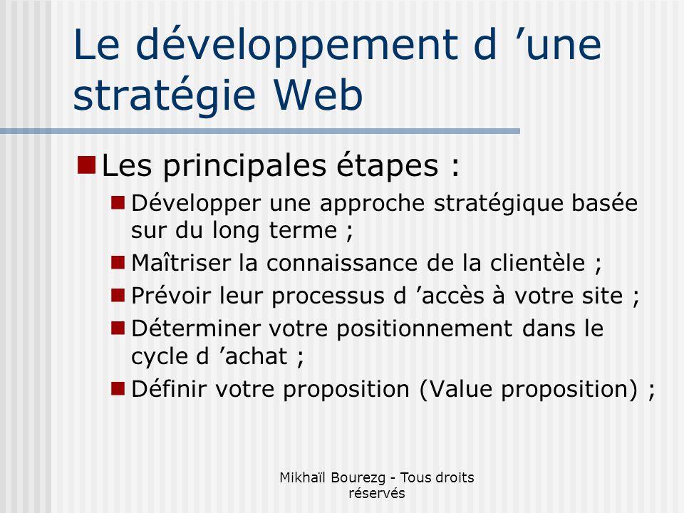 Mikhaïl Bourezg - Tous droits réservés Le développement d une stratégie Web Les principales étapes : Développer une approche stratégique basée sur du long terme ; Maîtriser la connaissance de la clientèle ; Prévoir leur processus d accès à votre site ; Déterminer votre positionnement dans le cycle d achat ; Définir votre proposition (Value proposition) ;