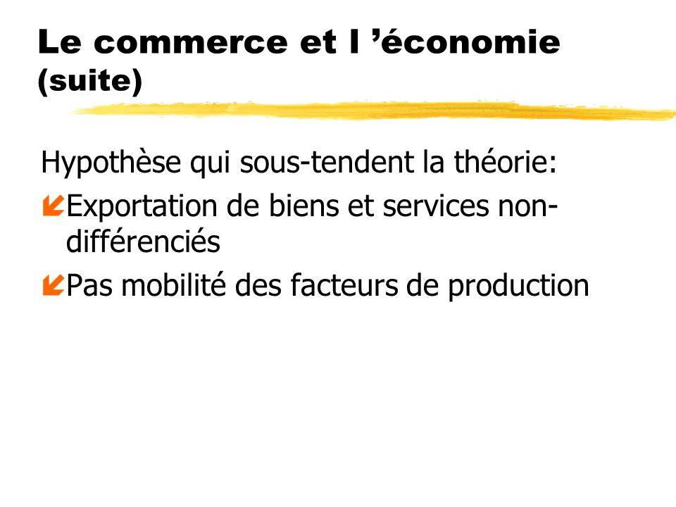 Le commerce et l économie (suite) La théorie : 2 pays et deux biens BléCharbon ÉU2 unités/tonne1 unité/tonne GB3 unités/tonne4 unités/tonne Les États-Unis ont un avantage absolu mais...
