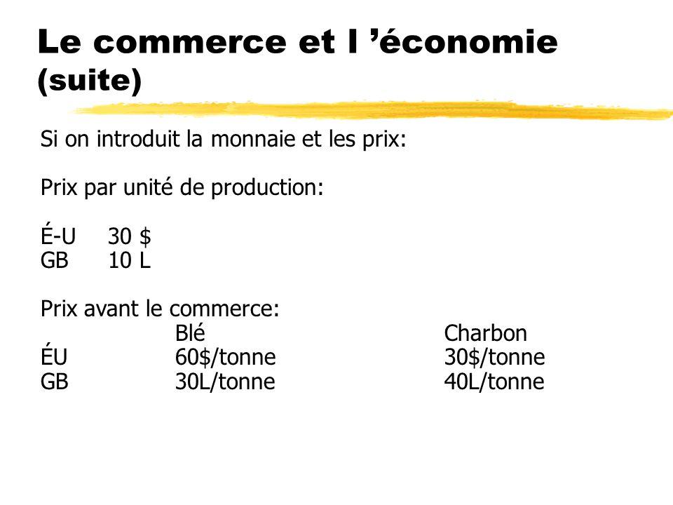 Le commerce et l économie (suite) Si les termes de l échange sont 1:1 Prix si commerce entre les deux pays: BléCharbon ÉU30$/tonne30$/tonne GB30L/tonne30L/tonne On aura équilibre seulement si le taux de change est de 1$ par livre.