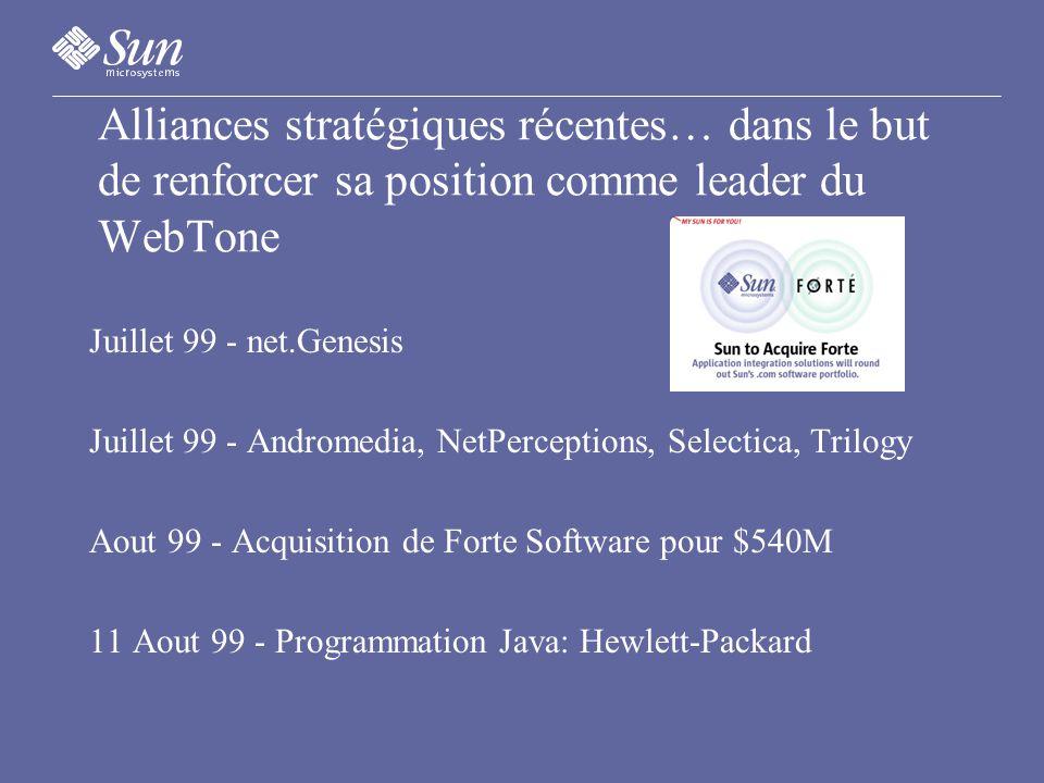 Alliances stratégiques récentes… dans le but de renforcer sa position comme leader du WebTone Juillet 99 - net.Genesis Juillet 99 - Andromedia, NetPerceptions, Selectica, Trilogy Aout 99 - Acquisition de Forte Software pour $540M 11 Aout 99 - Programmation Java: Hewlett-Packard