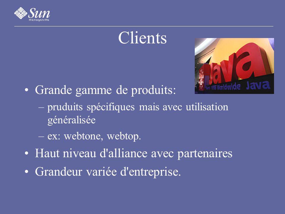 Clients Grande gamme de produits: –pruduits spécifiques mais avec utilisation généralisée –ex: webtone, webtop.