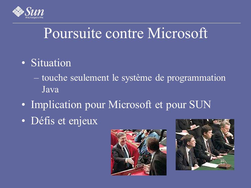 Poursuite contre Microsoft Situation –touche seulement le système de programmation Java Implication pour Microsoft et pour SUN Défis et enjeux