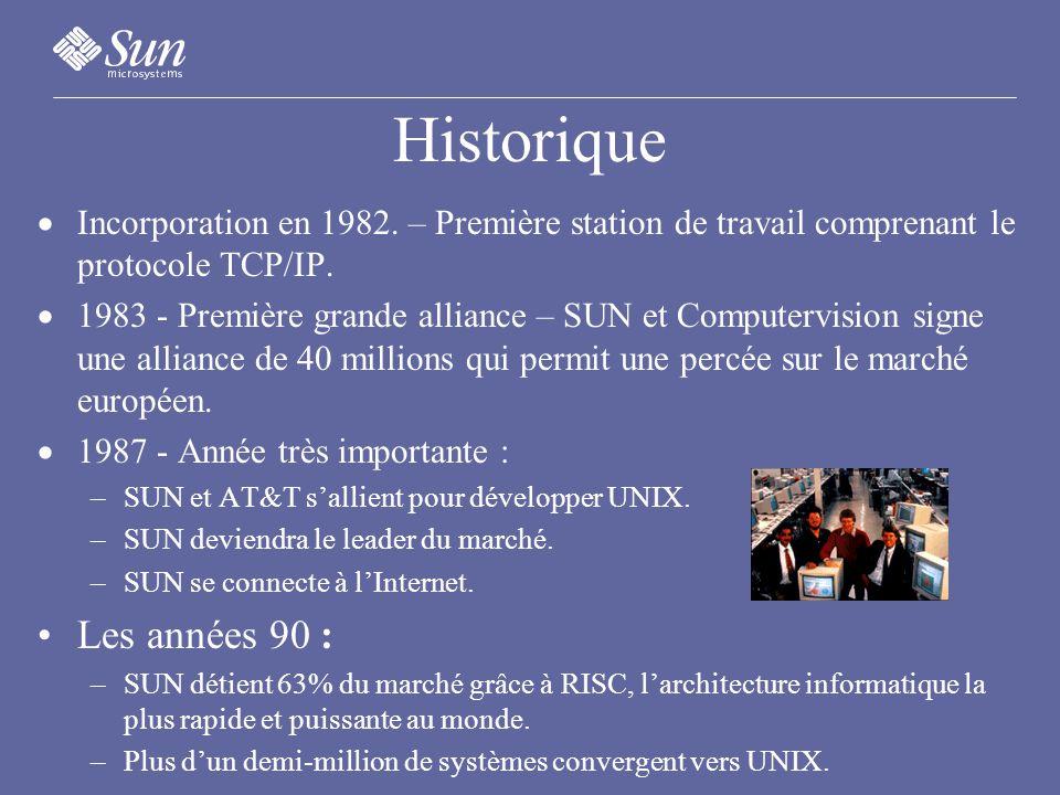 Historique Incorporation en 1982. – Première station de travail comprenant le protocole TCP/IP.