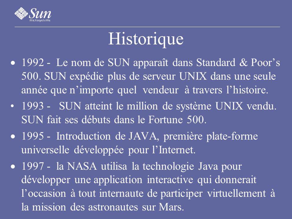 Historique 1992 - Le nom de SUN apparaît dans Standard & Poors 500.
