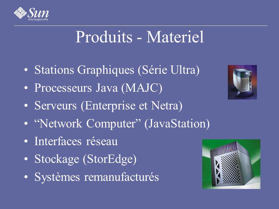 Produits - Materiel Stations Graphiques (Série Ultra) Processeurs Java (MAJC) Serveurs (Enterprise et Netra) Network Computer (JavaStation) Interfaces réseau Stockage (StorEdge) Systèmes remanufacturés