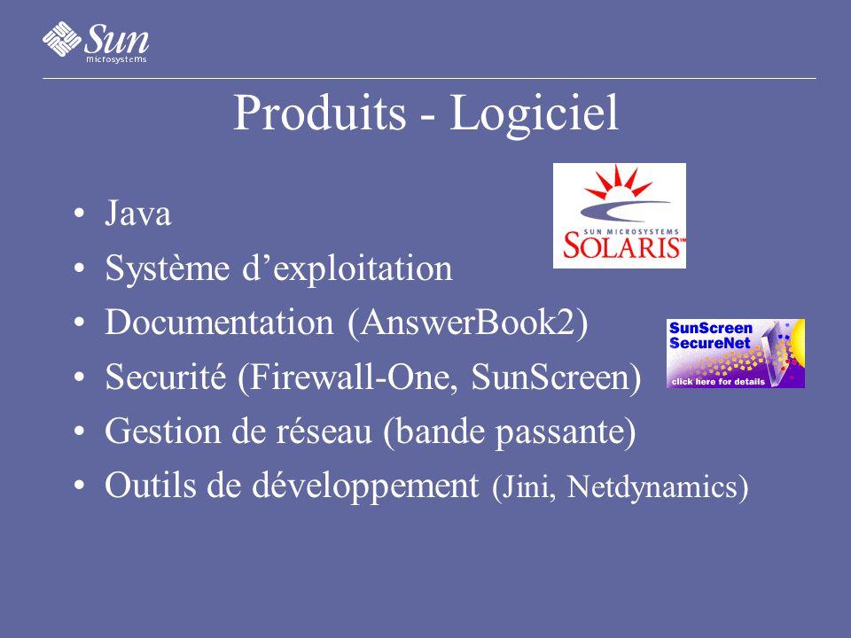 Produits - Logiciel Java Système dexploitation Documentation (AnswerBook2) Securité (Firewall-One, SunScreen) Gestion de réseau (bande passante) Outils de développement (Jini, Netdynamics)