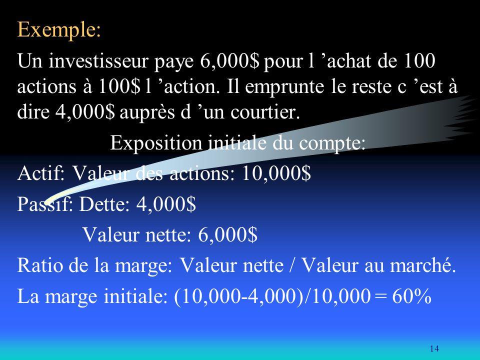 14 Exemple: Un investisseur paye 6,000$ pour l achat de 100 actions à 100$ l action. Il emprunte le reste c est à dire 4,000$ auprès d un courtier. Ex