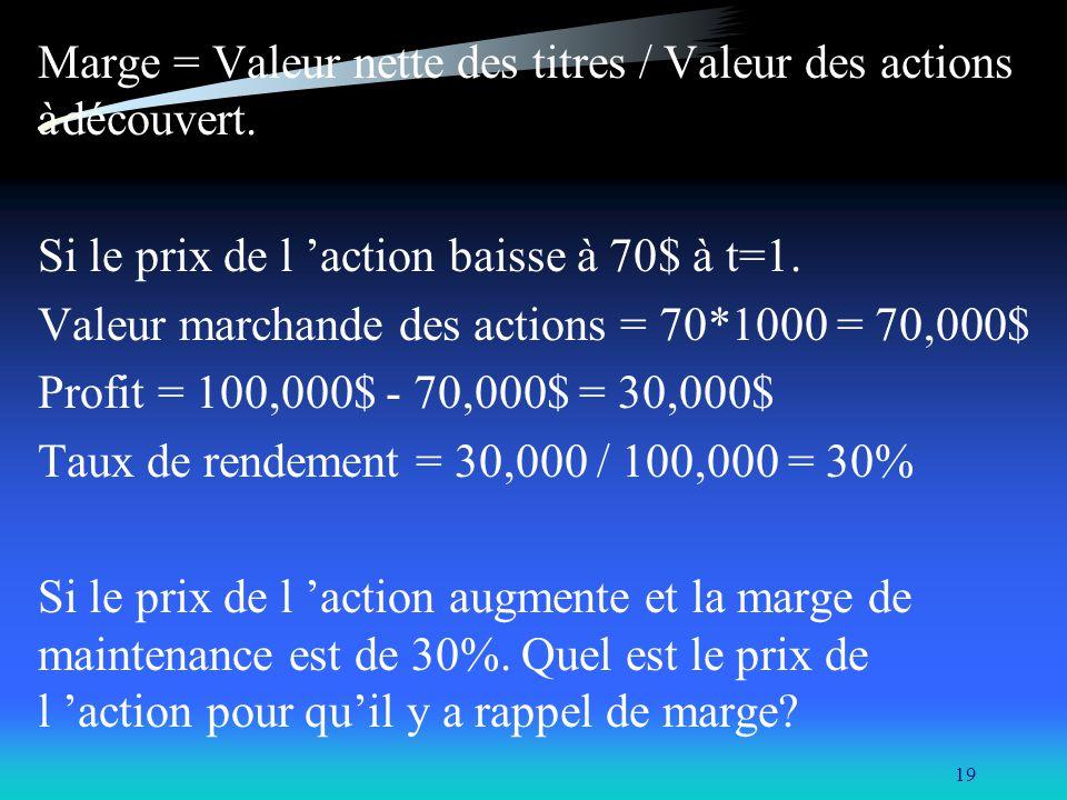 19 Marge = Valeur nette des titres / Valeur des actions àdécouvert. Si le prix de l action baisse à 70$ à t=1. Valeur marchande des actions = 70*1000