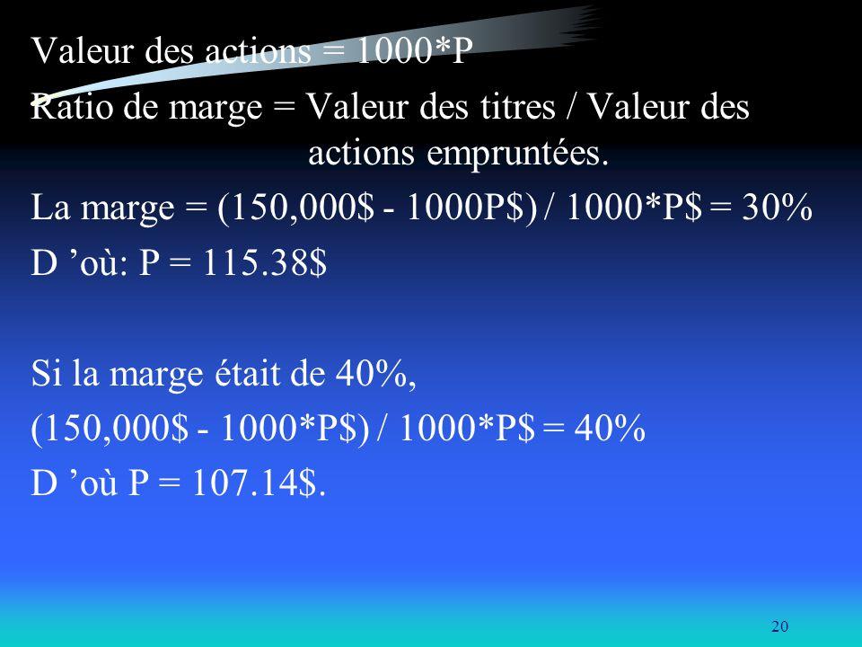 20 Valeur des actions = 1000*P Ratio de marge = Valeur des titres / Valeur des actions empruntées. La marge = (150,000$ - 1000P$) / 1000*P$ = 30% D où