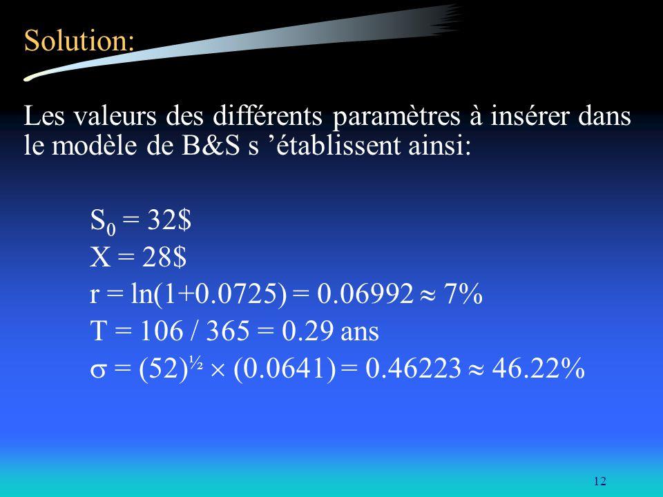12 Solution: Les valeurs des différents paramètres à insérer dans le modèle de B&S s établissent ainsi: S 0 = 32$ X = 28$ r = ln(1+0.0725) = 0.06992 7