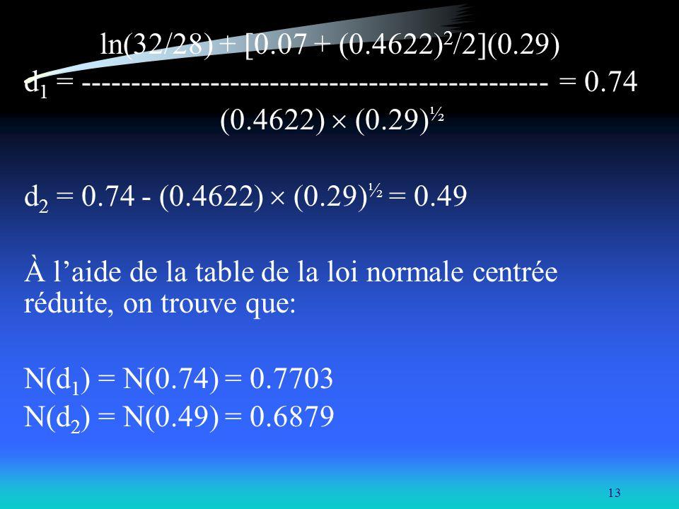 13 ln(32/28) + [0.07 + (0.4622) 2 /2](0.29) d 1 = ----------------------------------------------- = 0.74 (0.4622) (0.29) ½ d 2 = 0.74 - (0.4622) (0.29