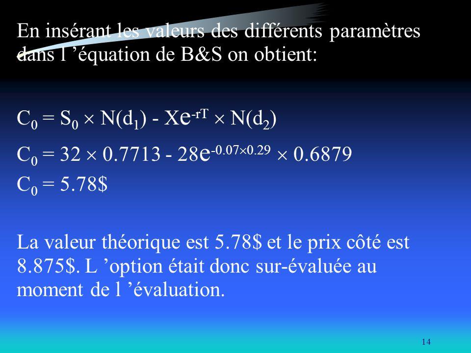 14 En insérant les valeurs des différents paramètres dans l équation de B&S on obtient: C 0 = S 0 N(d 1 ) - X e -rT N(d 2 ) C 0 = 32 0.7713 - 28 e -0.