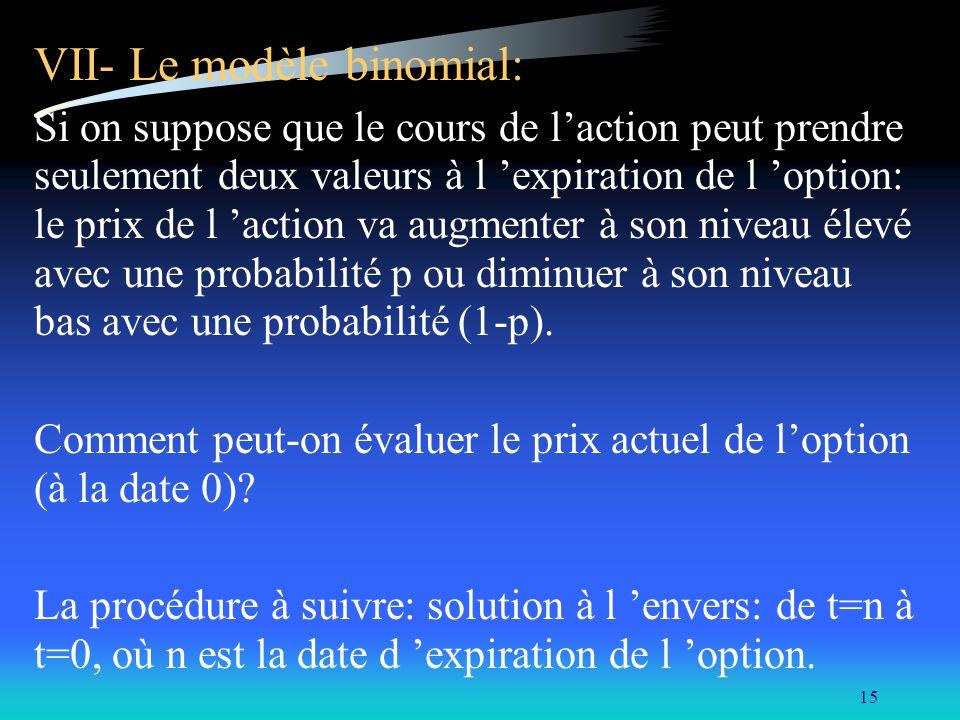 15 VII- Le modèle binomial: Si on suppose que le cours de laction peut prendre seulement deux valeurs à l expiration de l option: le prix de l action