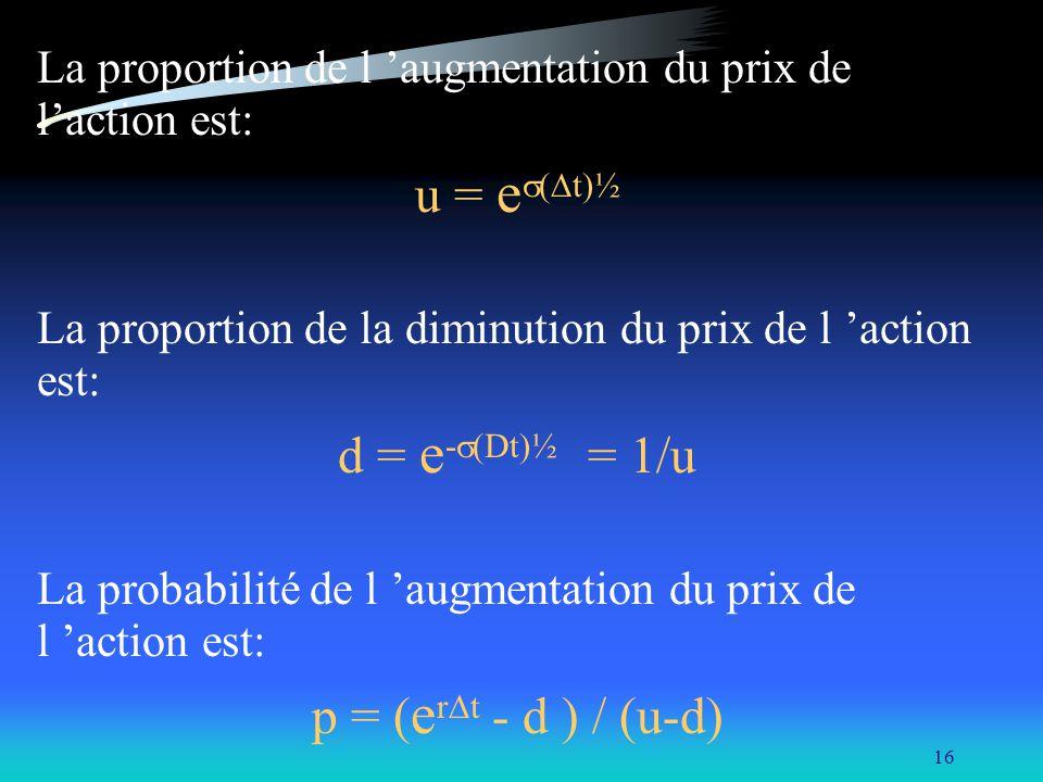 16 La proportion de l augmentation du prix de laction est: u = e ( t)½ La proportion de la diminution du prix de l action est: d = e - (Dt)½ = 1/u La