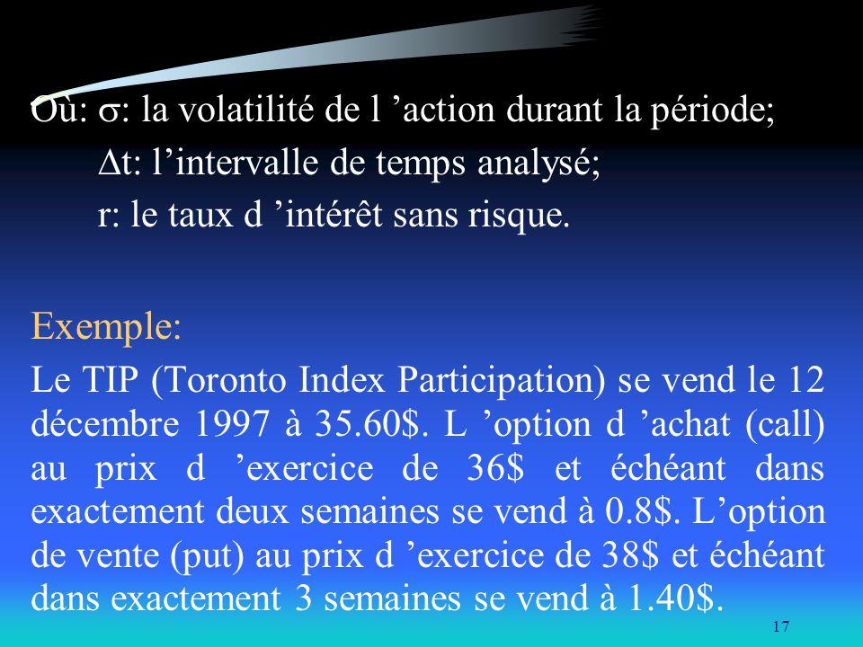 17 Où: : la volatilité de l action durant la période; t: lintervalle de temps analysé; r: le taux d intérêt sans risque. Exemple: Le TIP (Toronto Inde