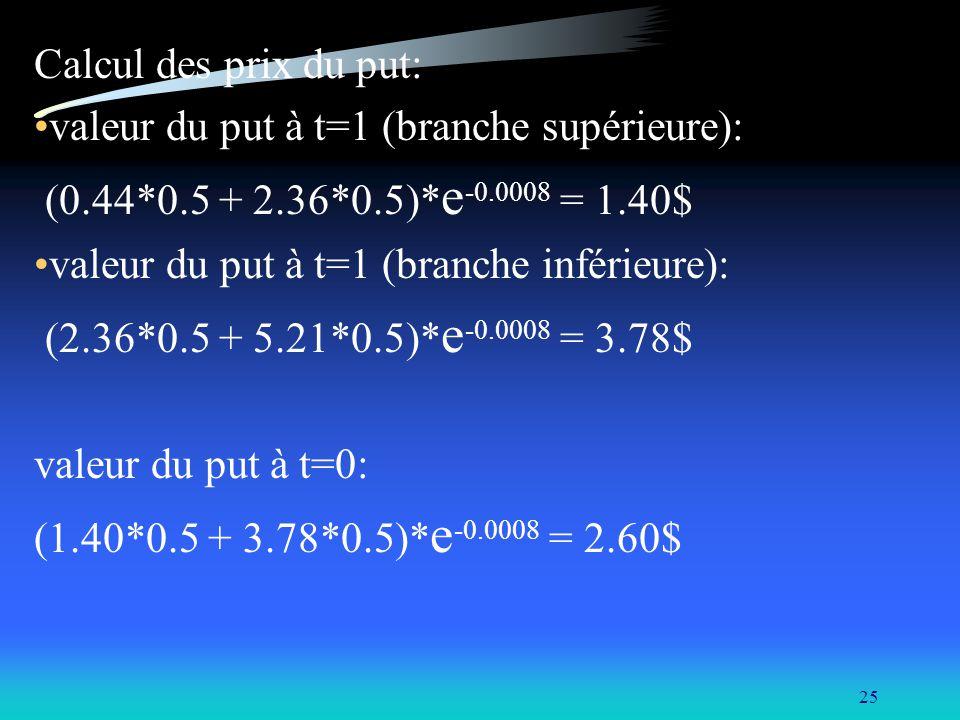 25 Calcul des prix du put: valeur du put à t=1 (branche supérieure): (0.44*0.5 + 2.36*0.5)* e -0.0008 = 1.40$ valeur du put à t=1 (branche inférieure)