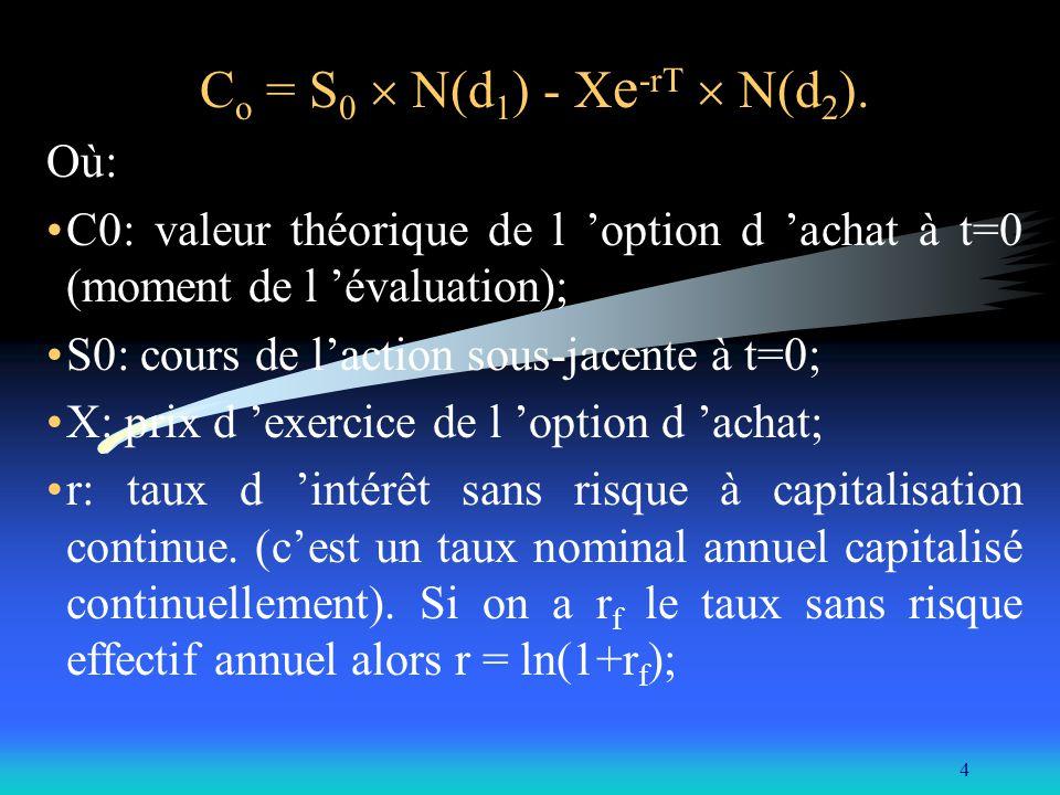 4 C o = S 0 N(d 1 ) - X e -rT N(d 2 ). Où: C0: valeur théorique de l option d achat à t=0 (moment de l évaluation); S0: cours de laction sous-jacente