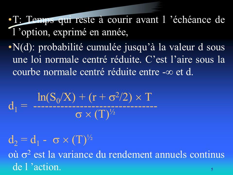 5 T: Temps qui reste à courir avant l échéance de l option, exprimé en année, N(d): probabilité cumulée jusquà la valeur d sous une loi normale centré