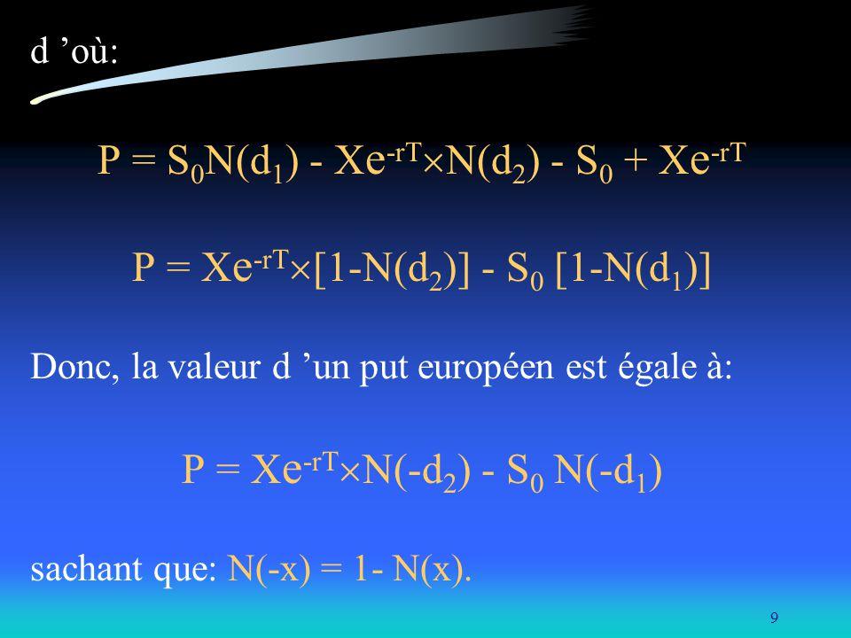 9 d où: P = S 0 N(d 1 ) - X e -rT N(d 2 ) - S 0 + X e -rT P = X e -rT [1-N(d 2 )] - S 0 [1-N(d 1 )] Donc, la valeur d un put européen est égale à: P =