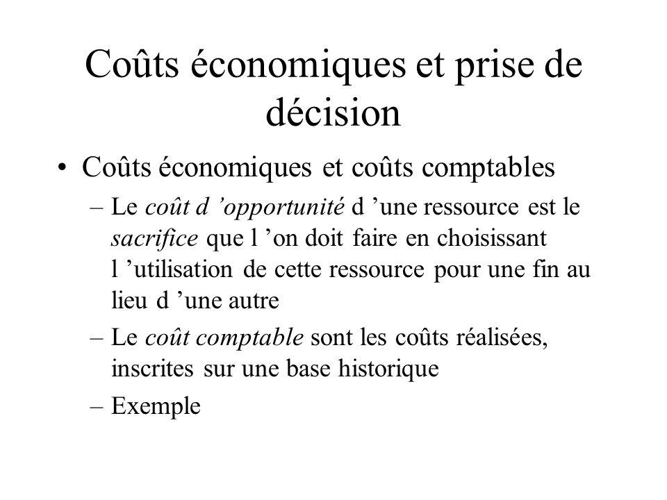Coûts économiques et prise de décision Coûts économiques et coûts comptables –Le coût d opportunité d une ressource est le sacrifice que l on doit faire en choisissant l utilisation de cette ressource pour une fin au lieu d une autre –Le coût comptable sont les coûts réalisées, inscrites sur une base historique –Exemple
